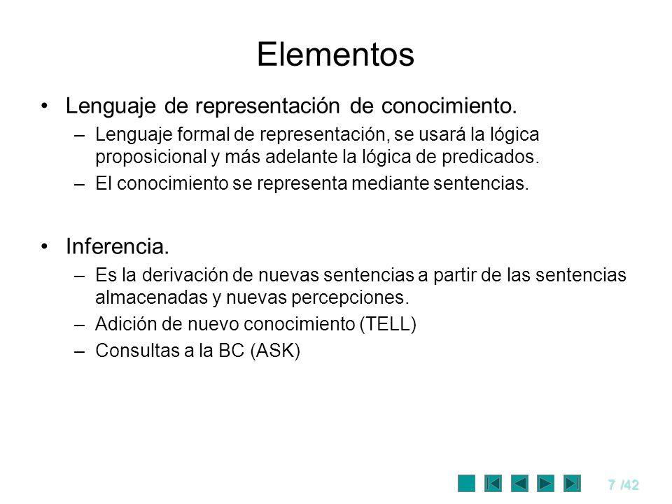 7/42 Elementos Lenguaje de representación de conocimiento. –Lenguaje formal de representación, se usará la lógica proposicional y más adelante la lógi