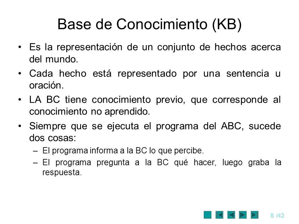 8/42 Base de Conocimiento (KB) Es la representación de un conjunto de hechos acerca del mundo. Cada hecho está representado por una sentencia u oració