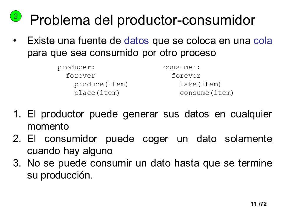 11/72 Problema del productor-consumidor Existe una fuente de datos que se coloca en una cola para que sea consumido por otro proceso 1.El productor puede generar sus datos en cualquier momento 2.El consumidor puede coger un dato solamente cuando hay alguno 3.No se puede consumir un dato hasta que se termine su producción.