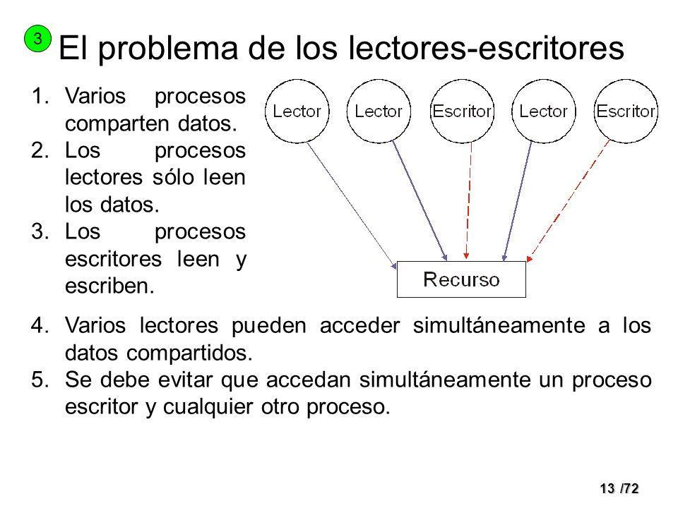 13/72 El problema de los lectores-escritores 1.Varios procesos comparten datos.