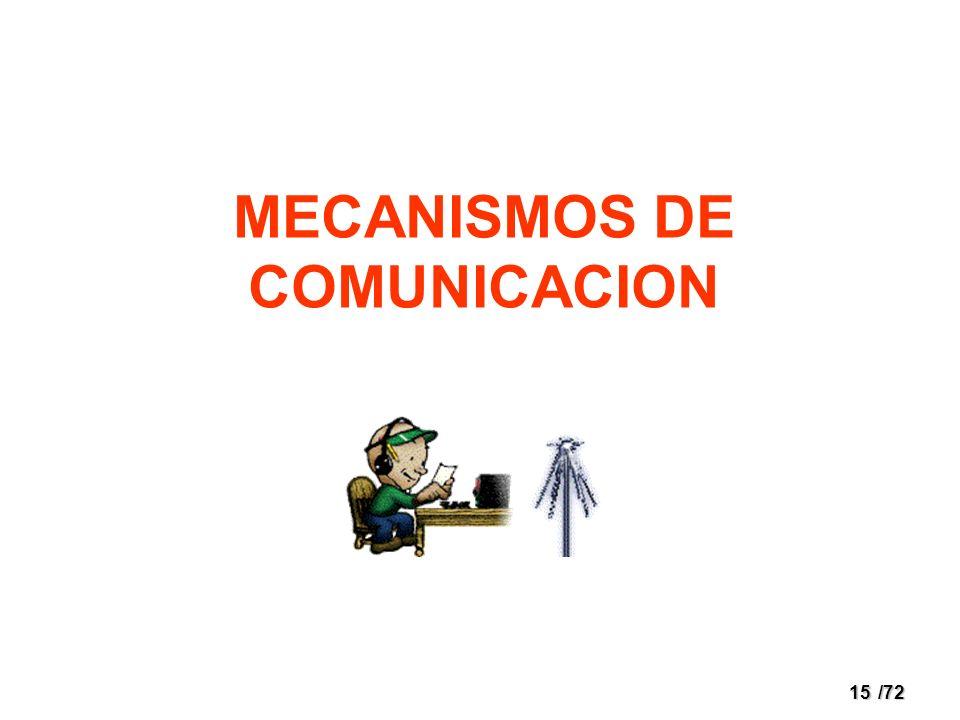 15/72 MECANISMOS DE COMUNICACION