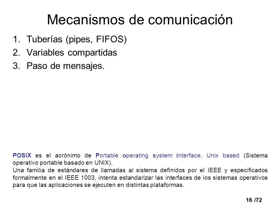 16/72 Mecanismos de comunicación 1.Tuberías (pipes, FIFOS) 2.Variables compartidas 3.Paso de mensajes.