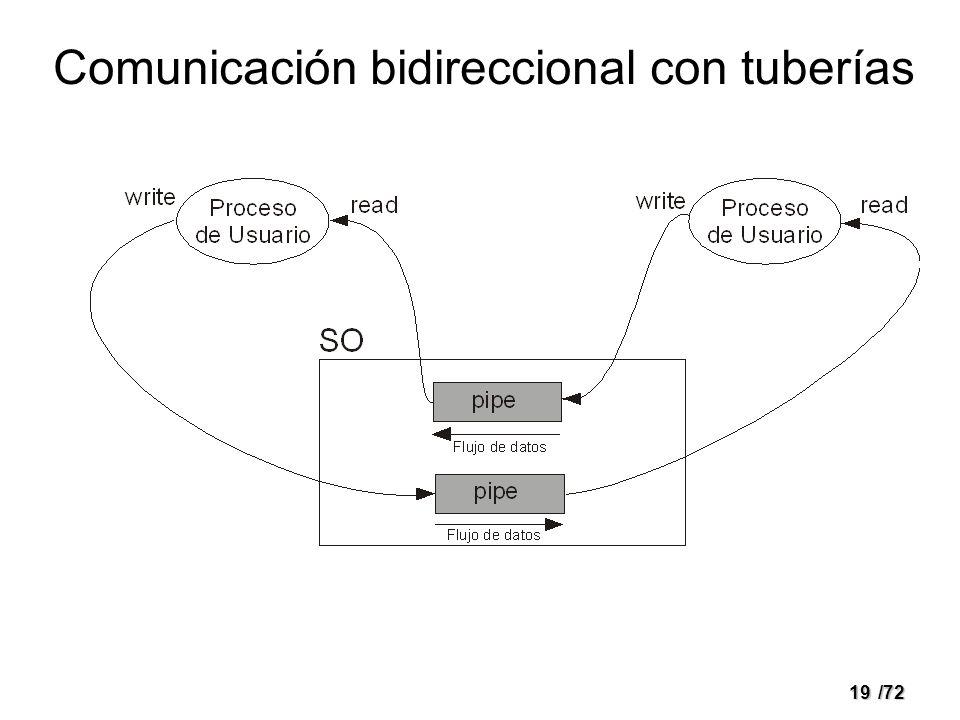 18/72 Comunicación unidireccional con tuberías