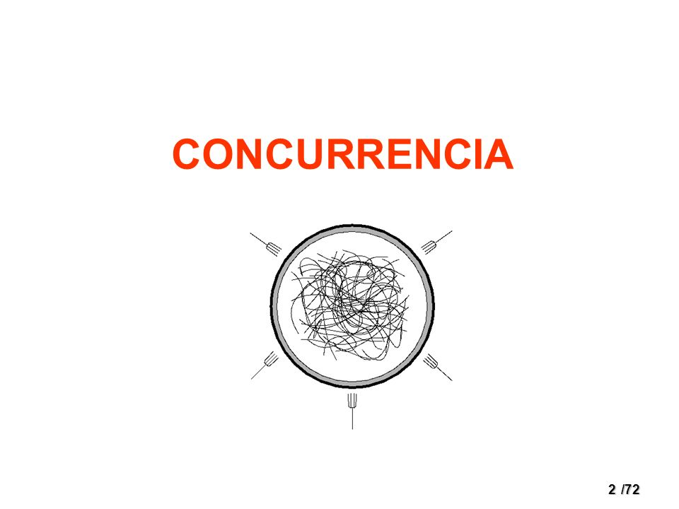 1/72 Tabla de Contenido Concurrencia.Concurrencia Problemas clásicos de comunicación y sincronización.Problemas clásicos de comunicación y sincronización.