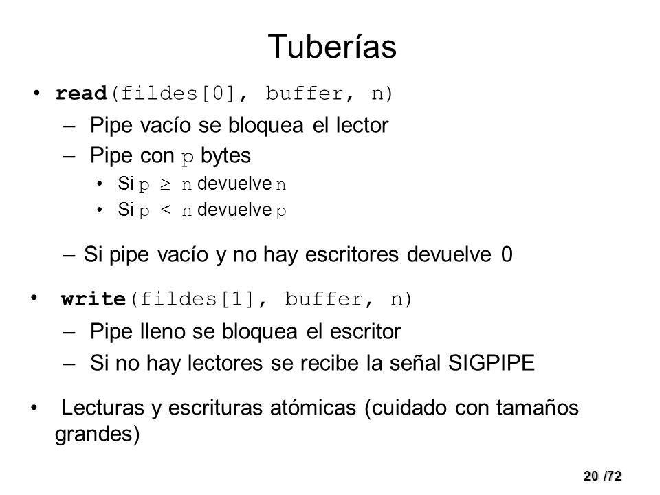 20/72 Tuberías read(fildes[0], buffer, n) – Pipe vacío se bloquea el lector – Pipe con p bytes Si p n devuelve n Si p < n devuelve p –Si pipe vacío y no hay escritores devuelve 0 write(fildes[1], buffer, n) – Pipe lleno se bloquea el escritor – Si no hay lectores se recibe la señal SIGPIPE Lecturas y escrituras atómicas (cuidado con tamaños grandes)