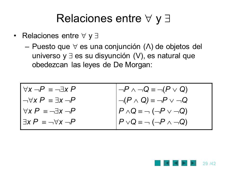 29/42 Relaciones entre y –Puesto que es una conjunción (Λ) de objetos del universo y es su disyunción (V), es natural que obedezcan las leyes de De Mo