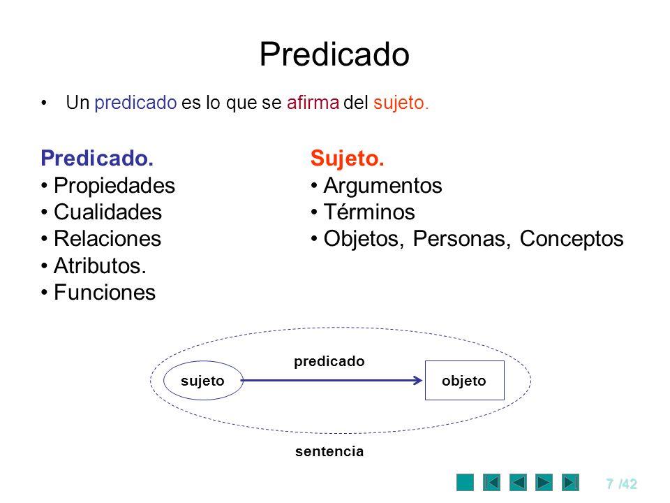 18/42 Sintaxis (1) El alfabeto está formado por: Sentencia atómica: predicado (término,....) termino = término Sentencias: sentencia sentencias_atómicas.