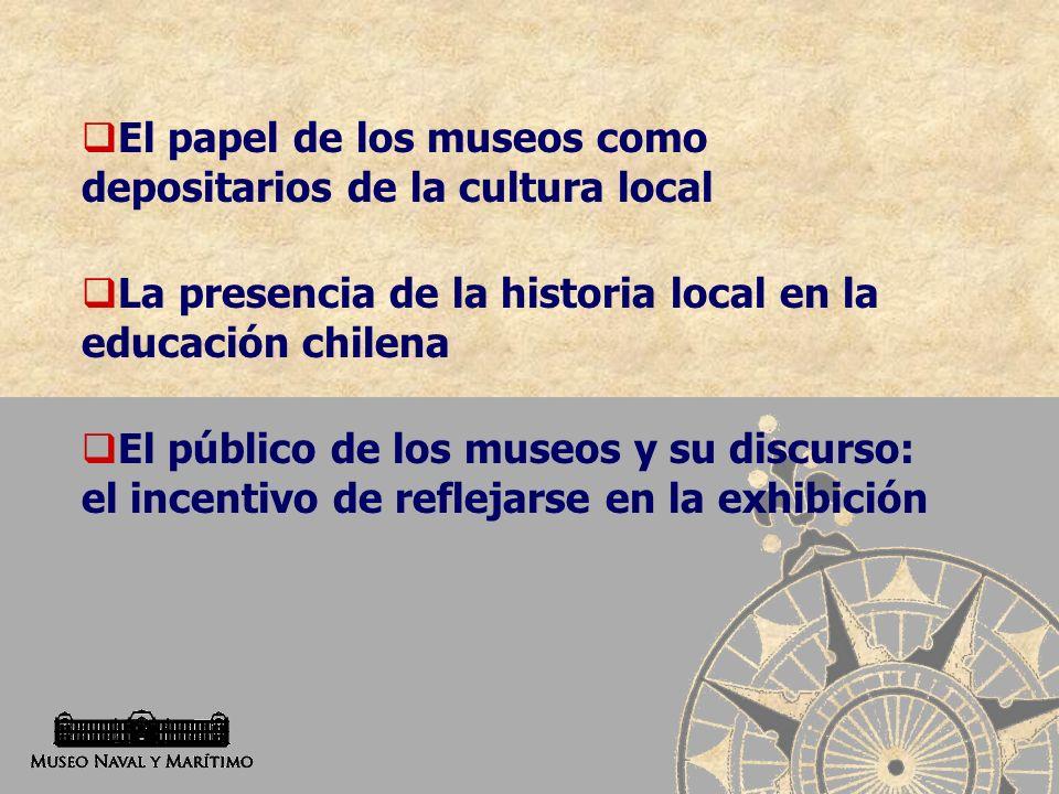¿Cómo se conecta un museo histórico institucional.