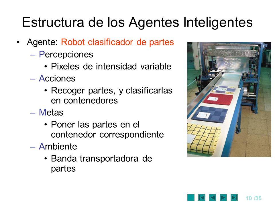 10/35 Estructura de los Agentes Inteligentes Agente: Robot clasificador de partes –Percepciones Pixeles de intensidad variable –Acciones Recoger parte