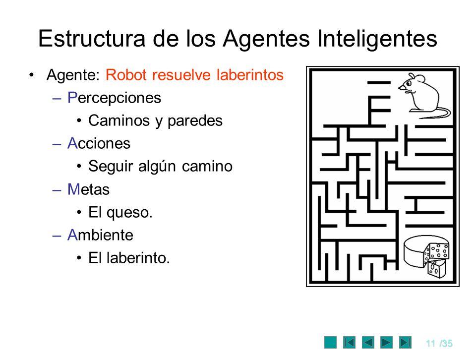 11/35 Estructura de los Agentes Inteligentes Agente: Robot resuelve laberintos –Percepciones Caminos y paredes –Acciones Seguir algún camino –Metas El