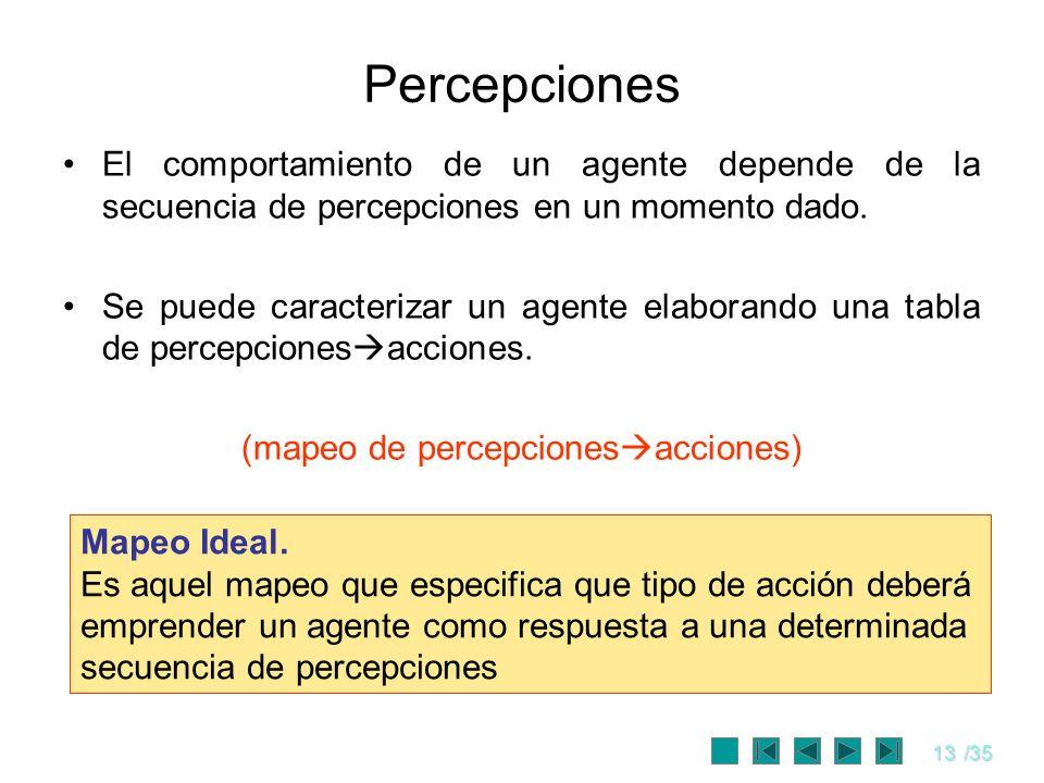 13/35 Percepciones El comportamiento de un agente depende de la secuencia de percepciones en un momento dado. Se puede caracterizar un agente elaboran