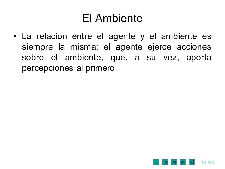19/35 El Ambiente La relación entre el agente y el ambiente es siempre la misma: el agente ejerce acciones sobre el ambiente, que, a su vez, aporta pe