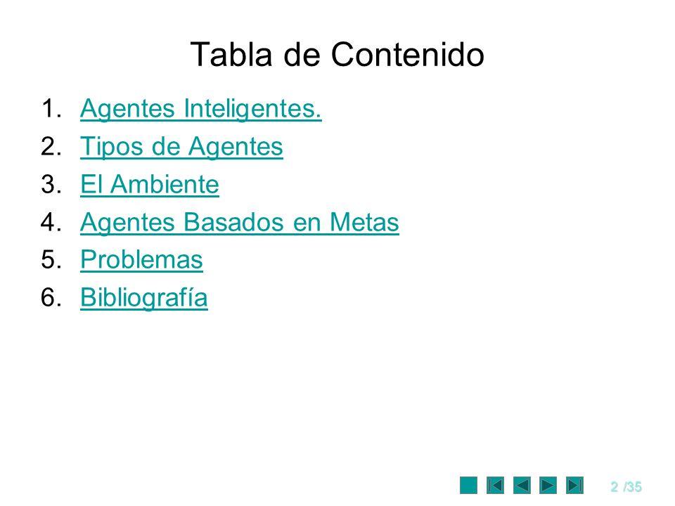 2/35 Tabla de Contenido 1.Agentes Inteligentes.Agentes Inteligentes. 2.Tipos de AgentesTipos de Agentes 3.El AmbienteEl Ambiente 4.Agentes Basados en