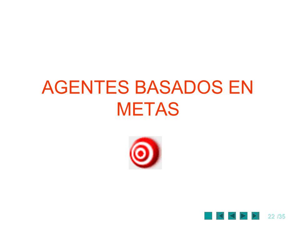 22/35 AGENTES BASADOS EN METAS