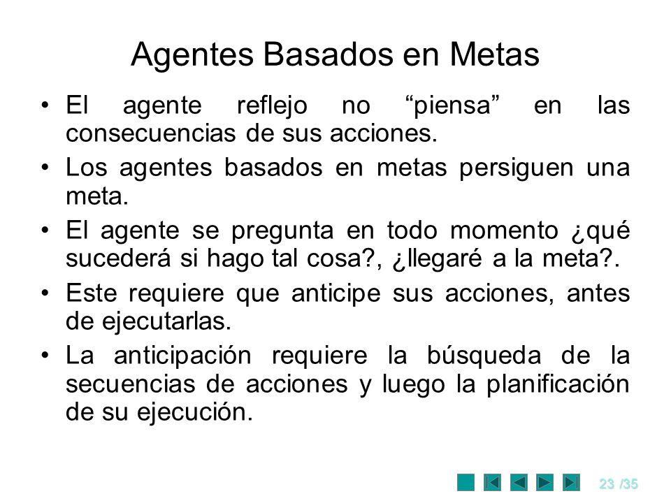 23/35 Agentes Basados en Metas El agente reflejo no piensa en las consecuencias de sus acciones. Los agentes basados en metas persiguen una meta. El a