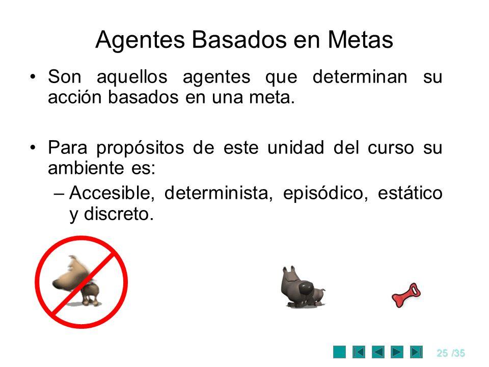 25/35 Agentes Basados en Metas Son aquellos agentes que determinan su acción basados en una meta. Para propósitos de este unidad del curso su ambiente