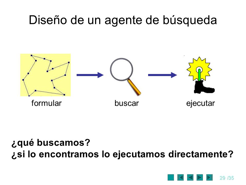 29/35 Diseño de un agente de búsqueda formularbuscarejecutar ¿qué buscamos? ¿si lo encontramos lo ejecutamos directamente?