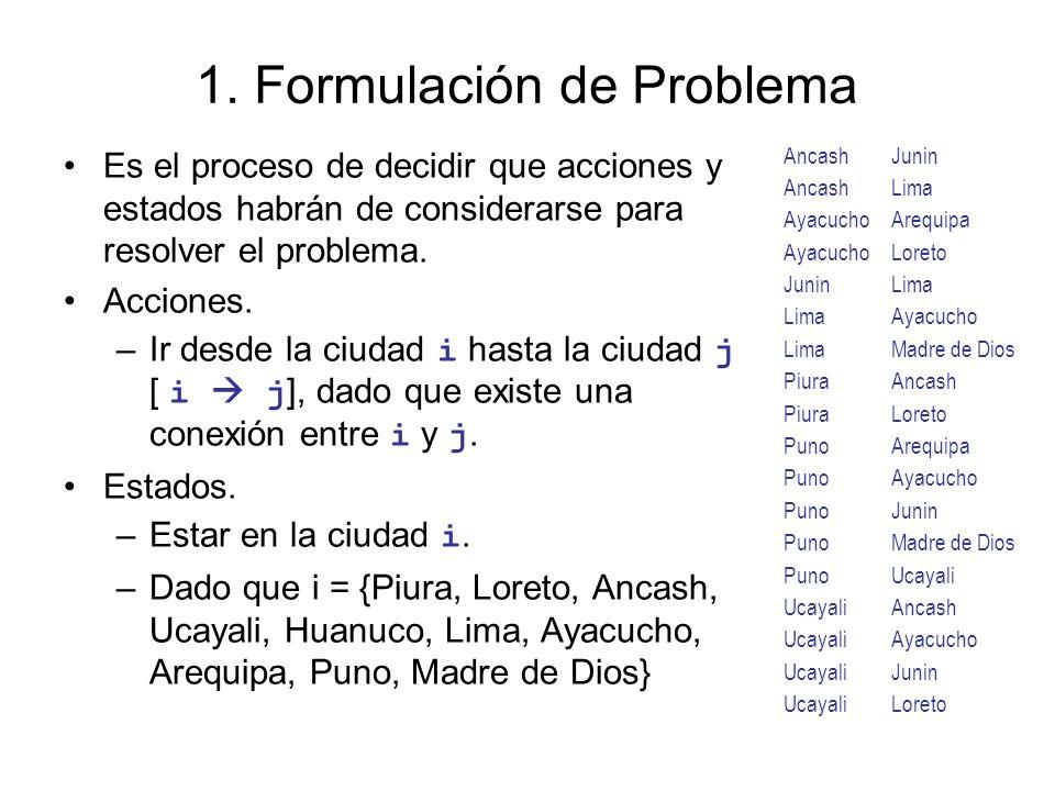1. Formulación de Problema Es el proceso de decidir que acciones y estados habrán de considerarse para resolver el problema. Acciones. –Ir desde la ci