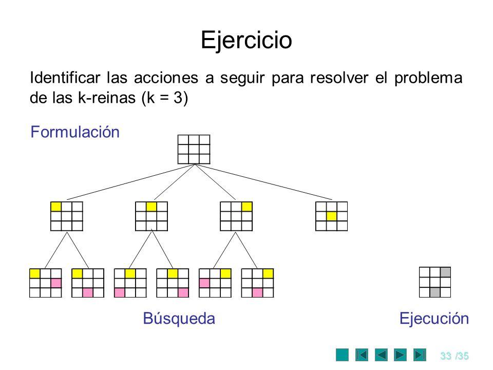 33/35 Ejercicio Identificar las acciones a seguir para resolver el problema de las k-reinas (k = 3) BúsquedaEjecución Formulación