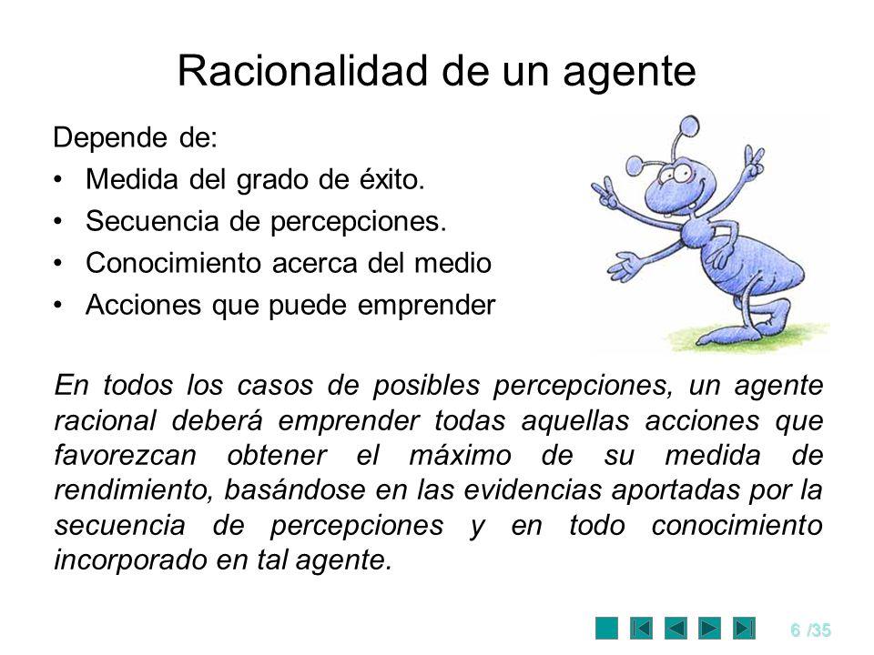 6/35 Racionalidad de un agente Depende de: Medida del grado de éxito. Secuencia de percepciones. Conocimiento acerca del medio Acciones que puede empr