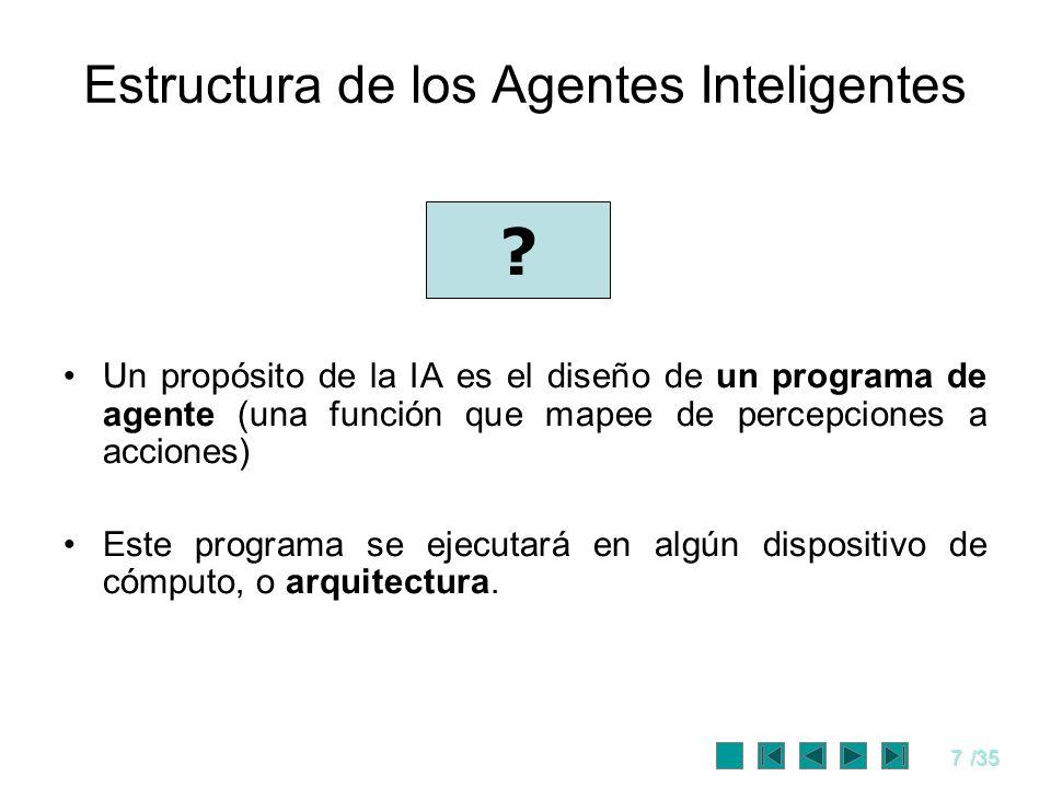 7/35 Estructura de los Agentes Inteligentes Un propósito de la IA es el diseño de un programa de agente (una función que mapee de percepciones a accio