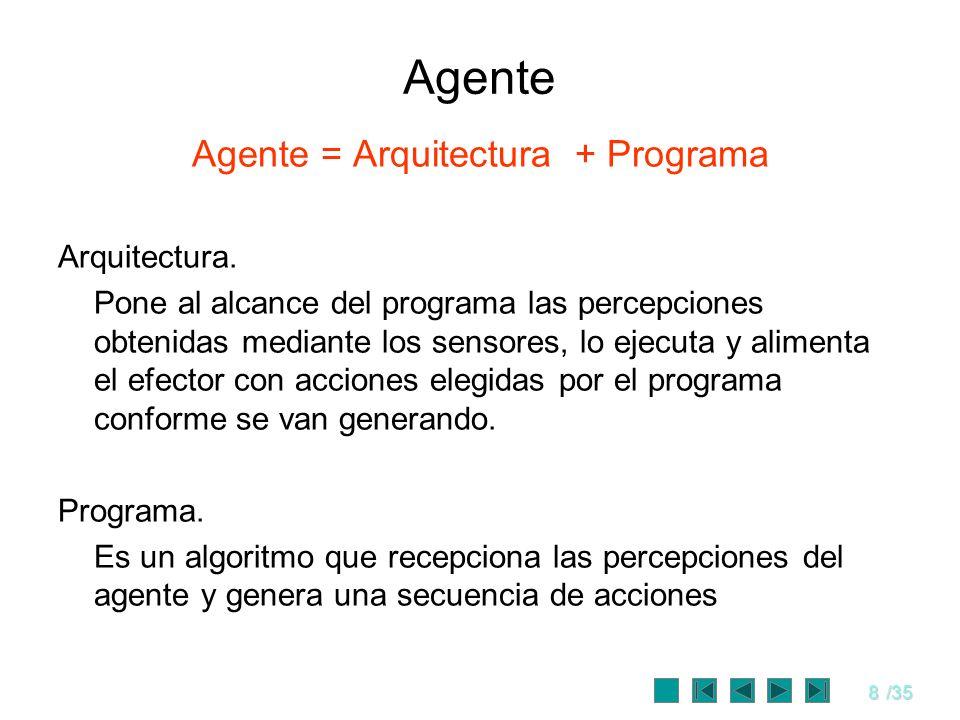 8/35 Agente Agente = Arquitectura + Programa Arquitectura. Pone al alcance del programa las percepciones obtenidas mediante los sensores, lo ejecuta y