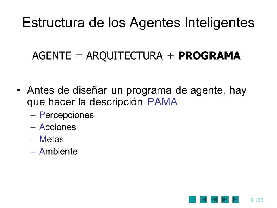 9/35 Estructura de los Agentes Inteligentes Antes de diseñar un programa de agente, hay que hacer la descripción PAMA –Percepciones –Acciones –Metas –
