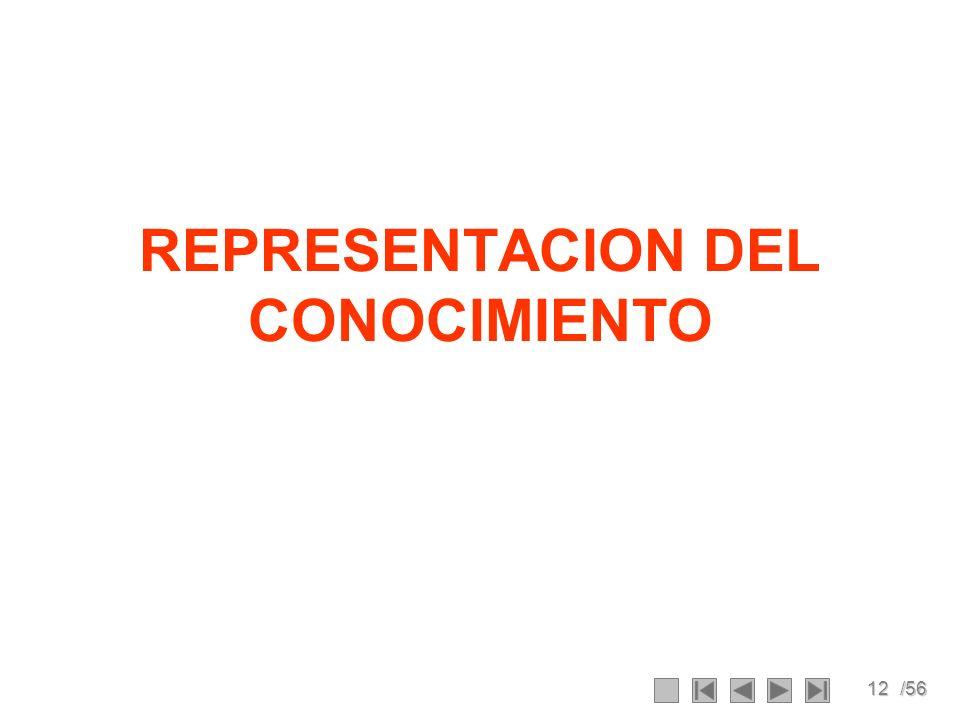 12/56 REPRESENTACION DEL CONOCIMIENTO