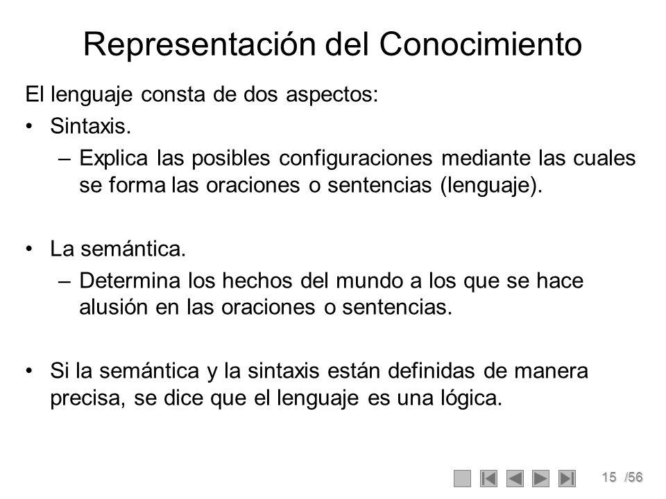 15/56 Representación del Conocimiento El lenguaje consta de dos aspectos: Sintaxis. –Explica las posibles configuraciones mediante las cuales se forma