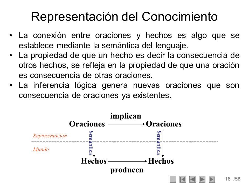 16/56 La conexión entre oraciones y hechos es algo que se establece mediante la semántica del lenguaje. La propiedad de que un hecho es decir la conse