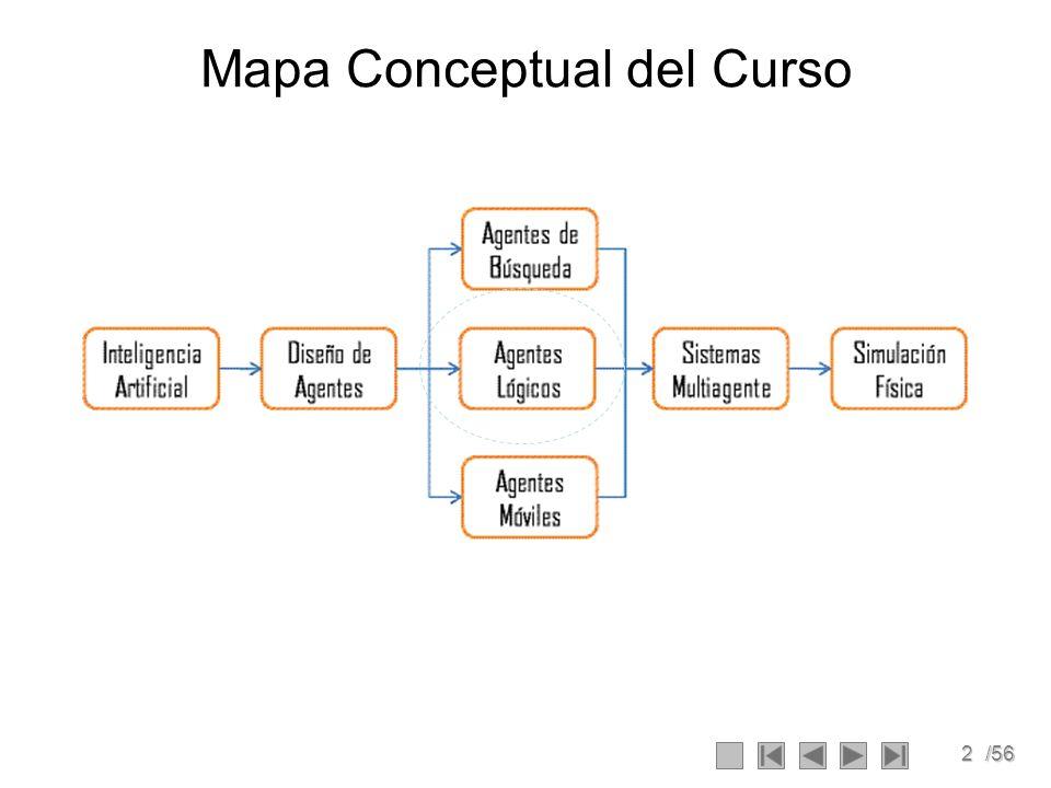 13/56 Representación del Conocimiento Expresar el conocimiento de forma que sea manejable por el computador, de modo que pueda ser utilizado como auxiliar para el desempeño de los agentes.