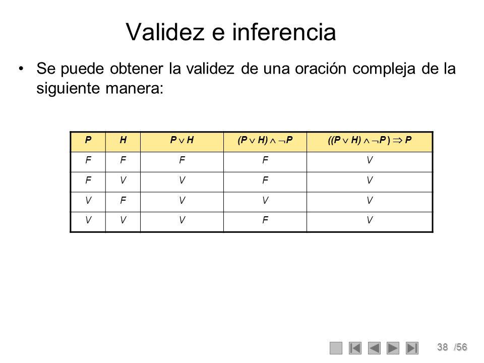 38/56 Validez e inferencia Se puede obtener la validez de una oración compleja de la siguiente manera: PH P H(P H) P((P H) P ) P FFFFV FVVFV VFVVV VVV