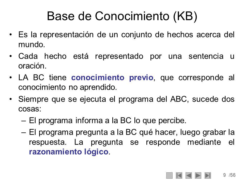 9/56 Base de Conocimiento (KB) Es la representación de un conjunto de hechos acerca del mundo. Cada hecho está representado por una sentencia u oració