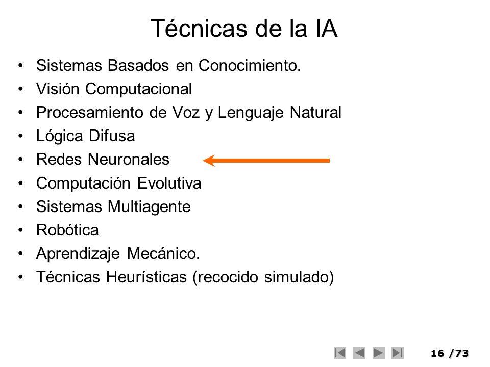 16/73 Técnicas de la IA Sistemas Basados en Conocimiento. Visión Computacional Procesamiento de Voz y Lenguaje Natural Lógica Difusa Redes Neuronales