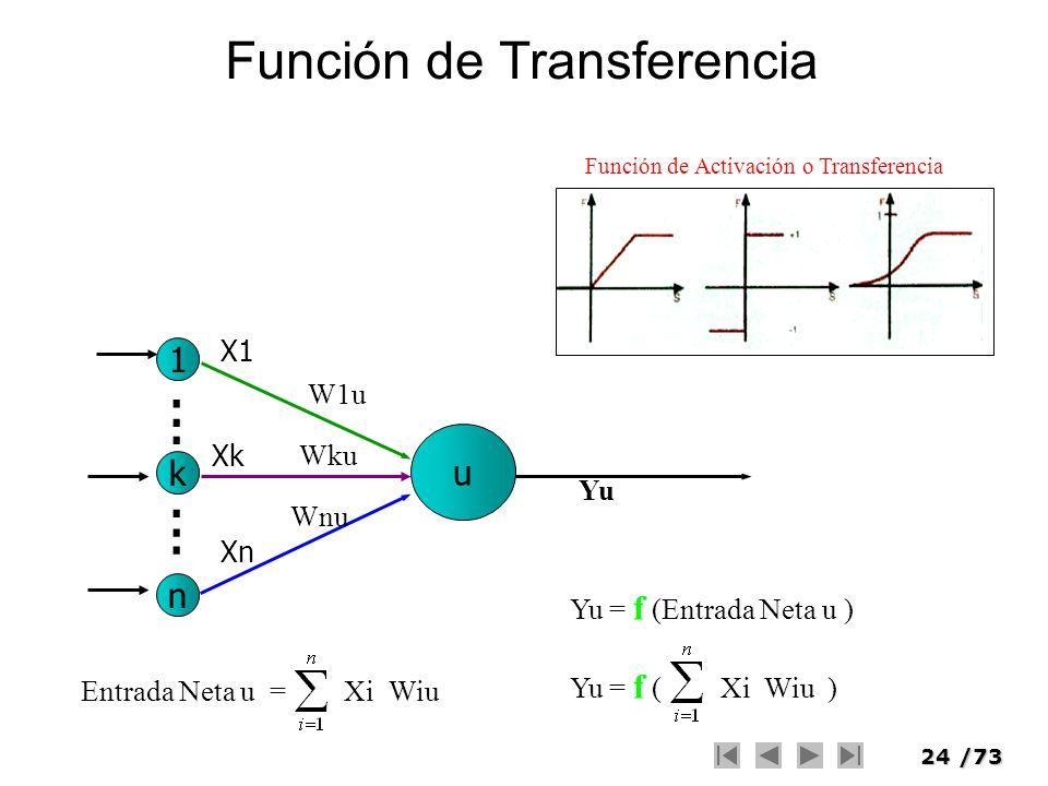 24/73 Función de Transferencia n k 1 u...... X1 Xk Xn W1u Wku Wnu Entrada Neta u = Xi Wiu Yu = f (Entrada Neta u ) Función de Activación o Transferenc