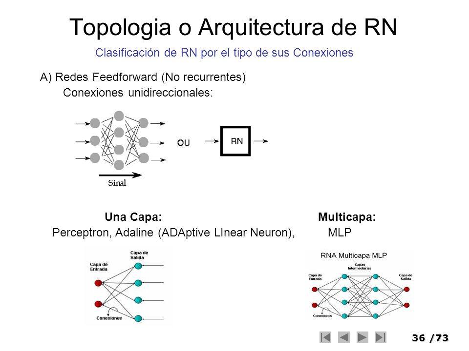 36/73 Topologia o Arquitectura de RN A) Redes Feedforward (No recurrentes) Conexiones unidireccionales: Una Capa: Perceptron, Adaline (ADAptive LInear