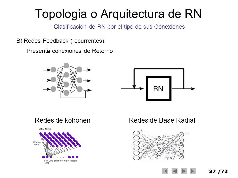 37/73 B) Redes Feedback (recurrentes) Presenta conexiones de Retorno Topologia o Arquitectura de RN Redes de kohonenRedes de Base Radial Clasificación