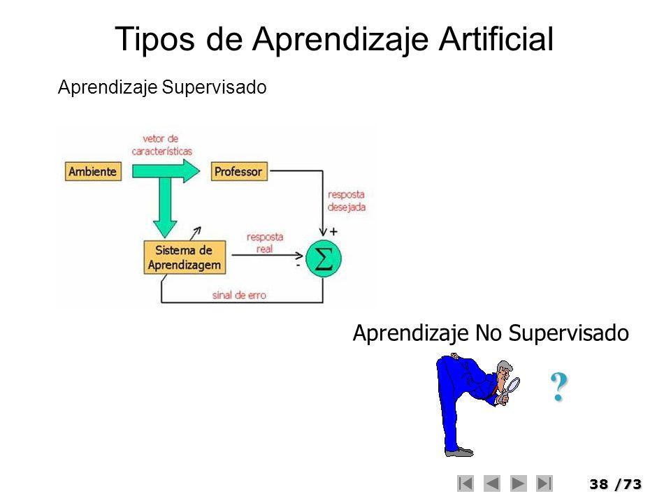 38/73 Tipos de Aprendizaje Artificial Aprendizaje Supervisado Aprendizaje No Supervisado ?