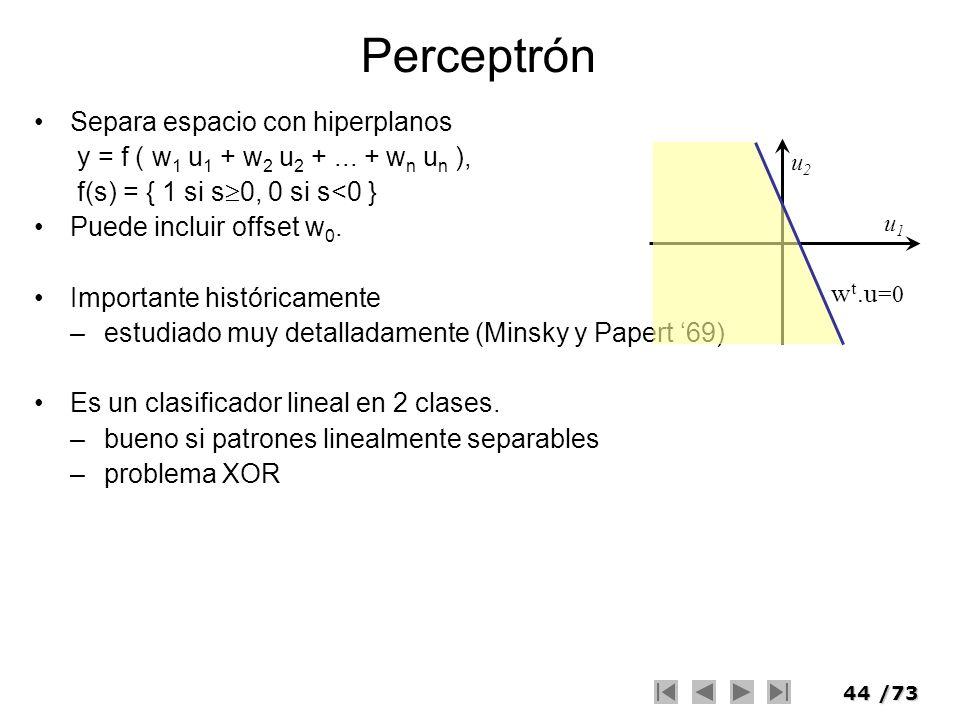 44/73 Perceptrón Separa espacio con hiperplanos y = f ( w 1 u 1 + w 2 u 2 +... + w n u n ), f(s) = { 1 si s 0, 0 si s<0 } Puede incluir offset w 0. Im