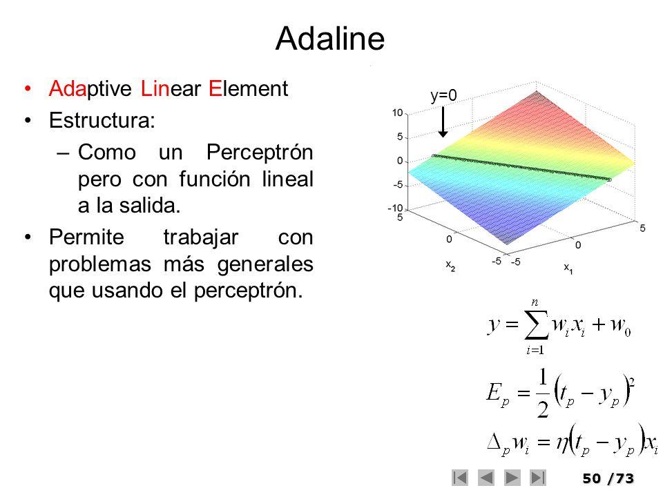 50/73 Adaline Adaptive Linear Element Estructura: –Como un Perceptrón pero con función lineal a la salida. Permite trabajar con problemas más generale