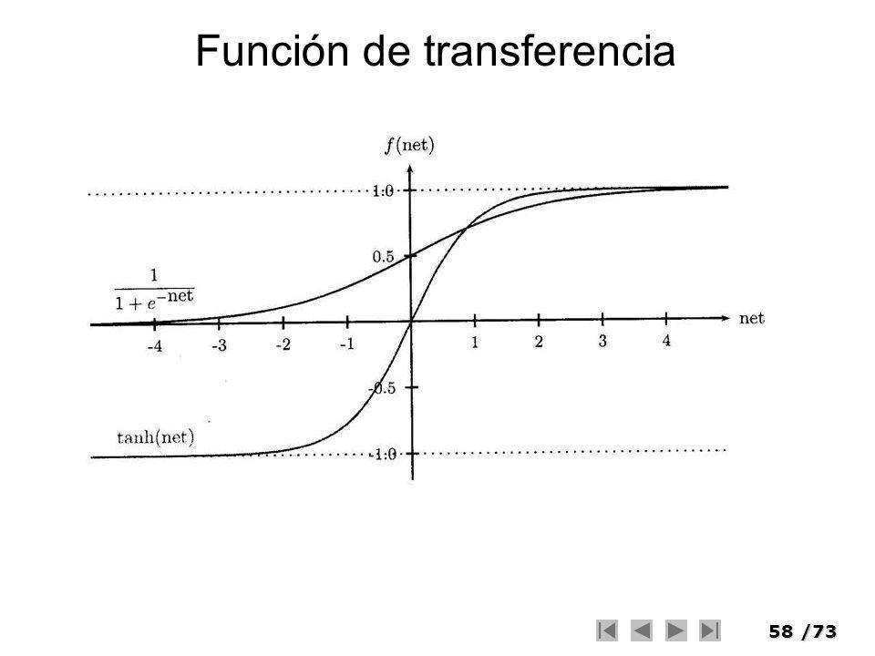 58/73 Función de transferencia