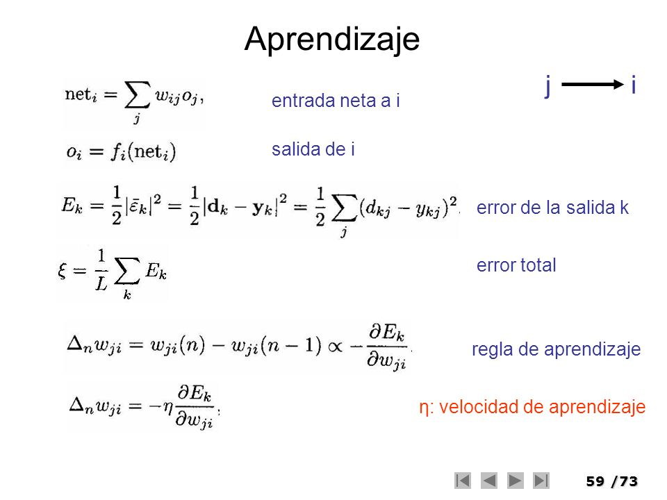 59/73 Aprendizaje entrada neta a i j i salida de i error de la salida k error total regla de aprendizaje η: velocidad de aprendizaje