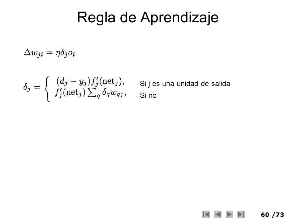 60/73 Regla de Aprendizaje Si j es una unidad de salida Si no