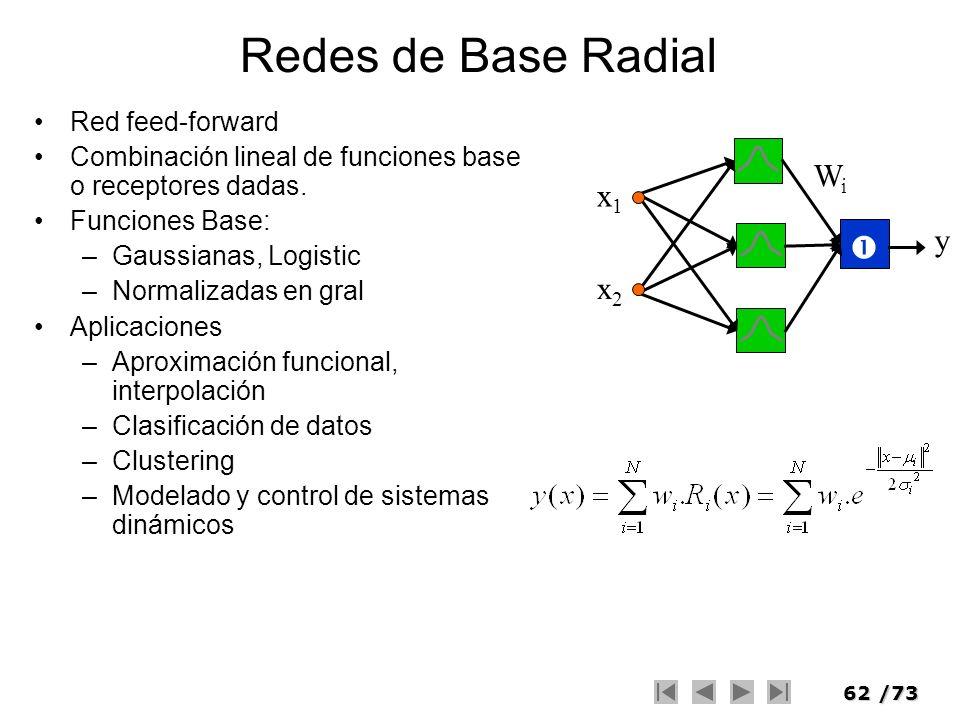 62/73 Redes de Base Radial Red feed-forward Combinación lineal de funciones base o receptores dadas. Funciones Base: –Gaussianas, Logistic –Normalizad