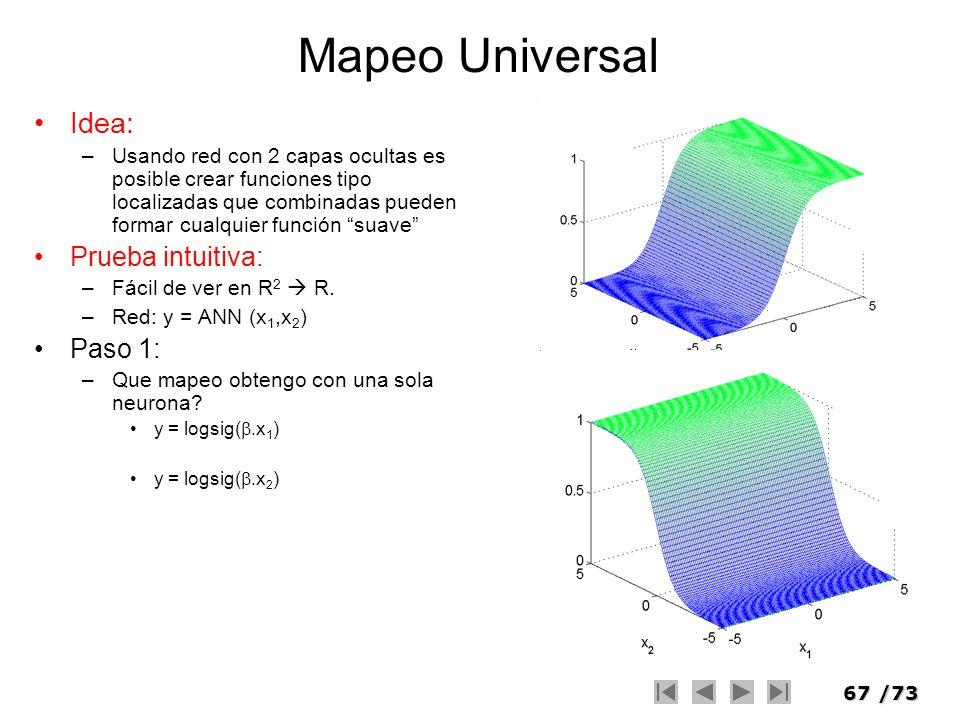 67/73 Mapeo Universal Idea: –Usando red con 2 capas ocultas es posible crear funciones tipo localizadas que combinadas pueden formar cualquier función