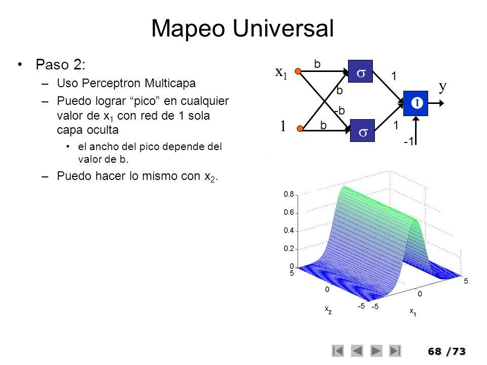 68/73 Mapeo Universal Paso 2: –Uso Perceptron Multicapa –Puedo lograr pico en cualquier valor de x 1 con red de 1 sola capa oculta el ancho del pico d