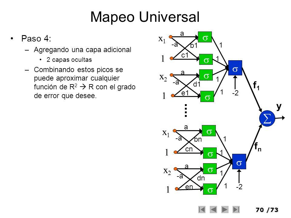 70/73 Mapeo Universal Paso 4: –Agregando una capa adicional 2 capas ocultas –Combinando estos picos se puede aproximar cualquier función de R 2 R con