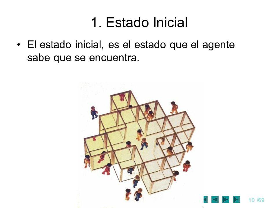 10/69 1. Estado Inicial El estado inicial, es el estado que el agente sabe que se encuentra.