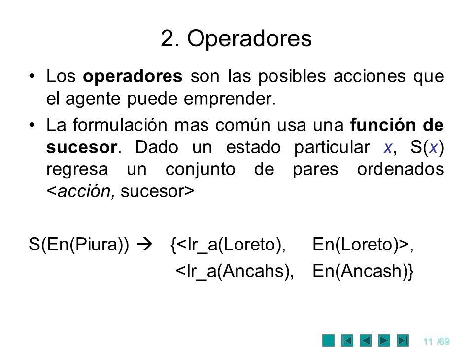 11/69 2. Operadores Los operadores son las posibles acciones que el agente puede emprender. La formulación mas común usa una función de sucesor. Dado