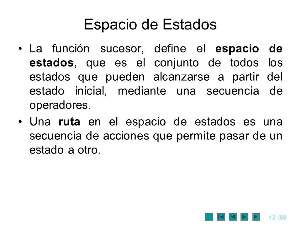 12/69 Espacio de Estados La función sucesor, define el espacio de estados, que es el conjunto de todos los estados que pueden alcanzarse a partir del